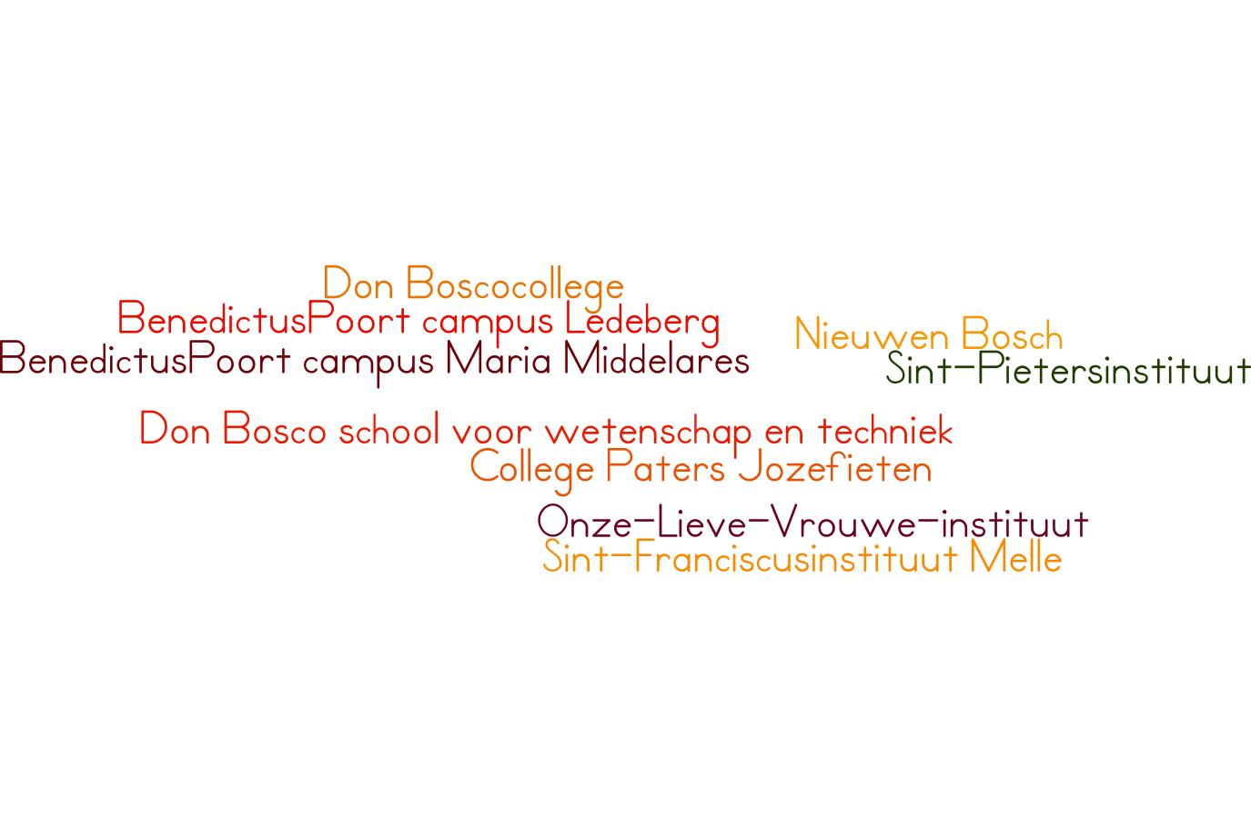 scholen2